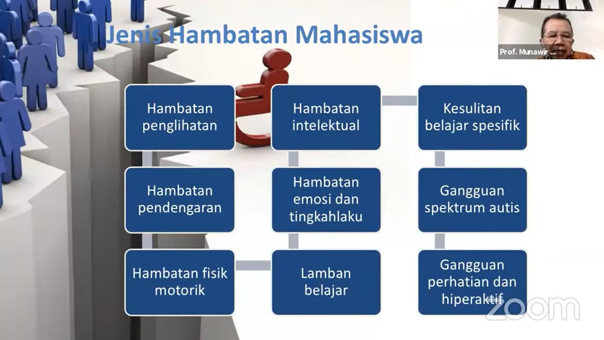 Paparan Prof. Munawir terkait Hambatan Mahasiswa Berkebutuhan Khusus. Foto: Tangkapan layar presentasi
