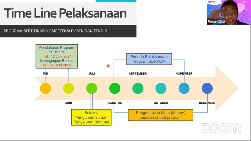 Jadwal Pelaksanaan Program Peningkatan Sertifikasi Kompetensi teknis Dosen dan tendik Kemendikbudristek. Foto: Screenshot